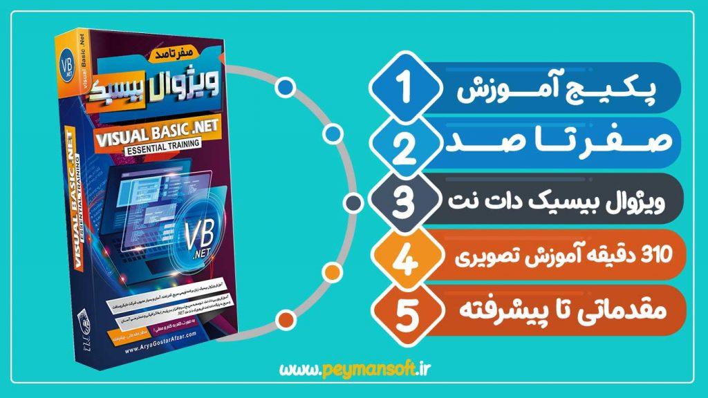 مجموعه آموزش Visual Basic