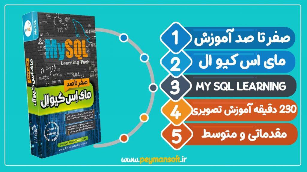 آموزش mysql به زبان فارسی | آموزش کامل mysql | آموزش تصویری mysql