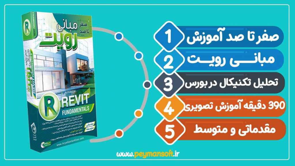 آموزش رویت به زبان فارسی | فیلم آموزش رویت به زبان فارسی | آموزش سریع رویت